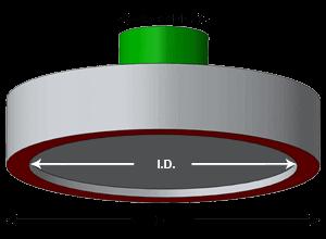 Pressurediagram